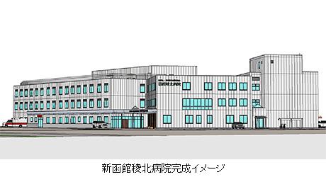 新函館稜北病院完成イメージ